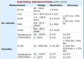 مولتی فاکشن پراب سرخود مدل 8000 لوترون با قابلیت ترمومتر، سرعت سنج باد، رطوبت سنج و لوکس متر