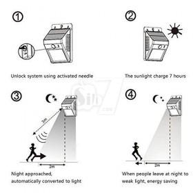 چراغ خورشیدی دیواری شارژی در مدلهای مختلف